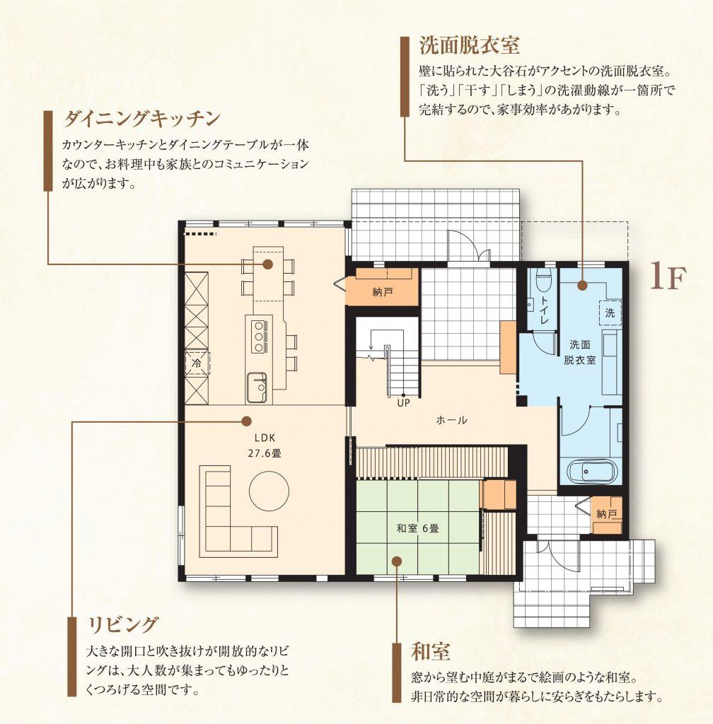 高崎東展示場のモデルルーム(デシオ)|間取り1階