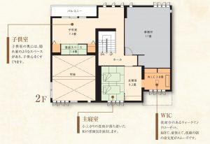 高崎東展示場のモデルルーム(デシオ)|間取り2階
